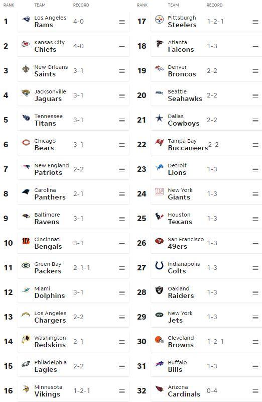 dd30026b Flys Week 5 NFL Power Rankings – Home